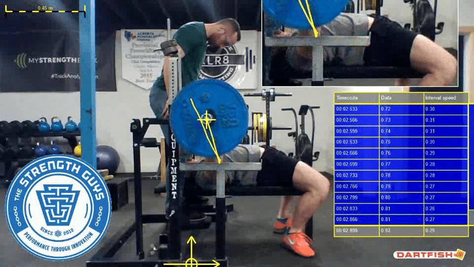 Powerlifting Coaching Online | Strength Coaching | The Strength Guys