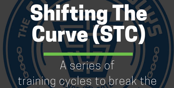 Shifting The Curve MyStrengthBook Powerlifting Programs