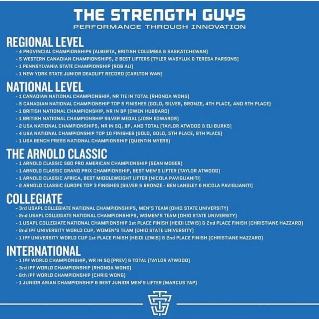 TSG Accomplishments as of 2018