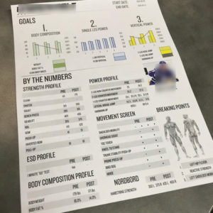 Athlete Progress Report