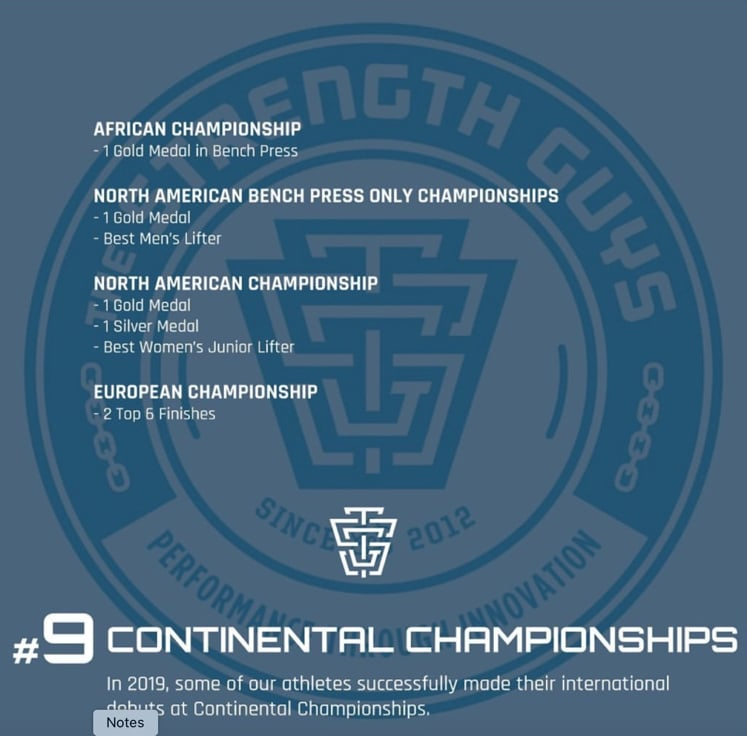 TSG NYE 2019 Continental Championships