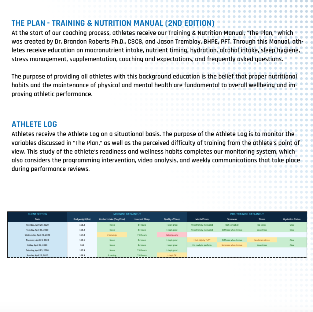 Athlete Monitoring System Training and Nutrition Manual